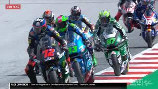 Pet Sekundi Neviđene Drame, Jedva Izbegnuta Tragedija u Moto2   SPORT KLUB MOTOGP