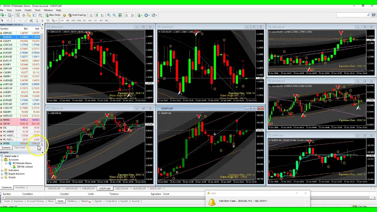 how to add indices, stocks, commodities or any instrument on MT4 platform