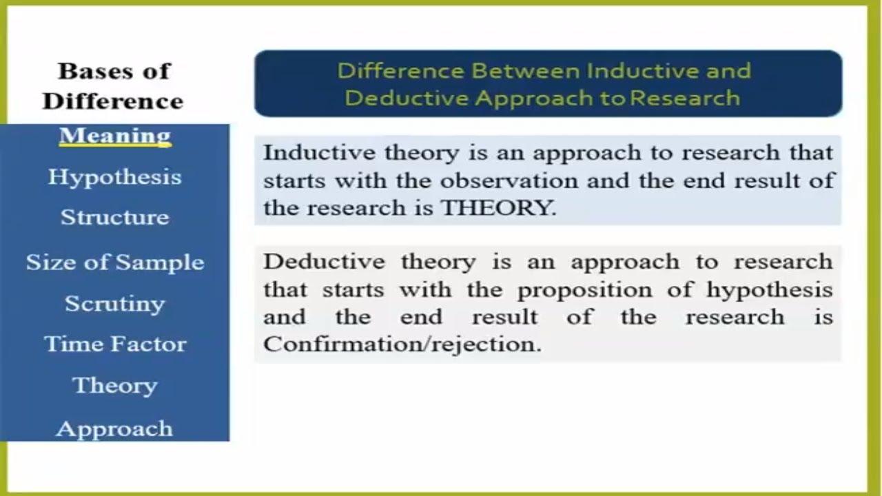 Deductive Reasoning Definition
