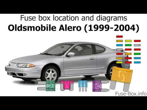 2000 alero engine diagram fuse box location and diagrams oldsmobile alero  1999 2004  youtube  oldsmobile alero  1999 2004