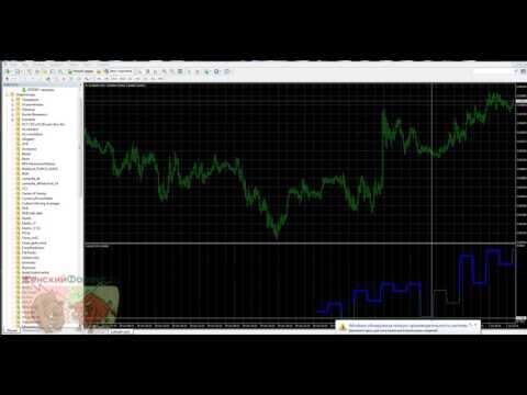 Indikator Buy Sell Magic Sekrety Primeneniya Youtube