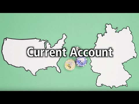 What does Current Account mean?