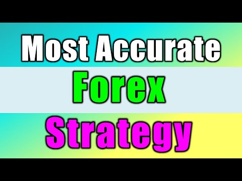 very-easy-and-profitable-trading-strategy-|-most-accurate-forex-strategies