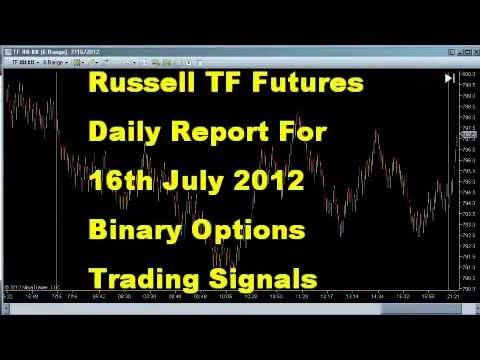 Daily Report Binary Options Signals 16th July Russell TF Futures – How To Trade Futures