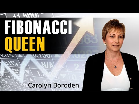 Fibonacci Queen: Are you day-trading Nasdaq futures?