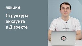 5 примеров формирования структуры аккаунта. Яндекс.Директ - с чего начать