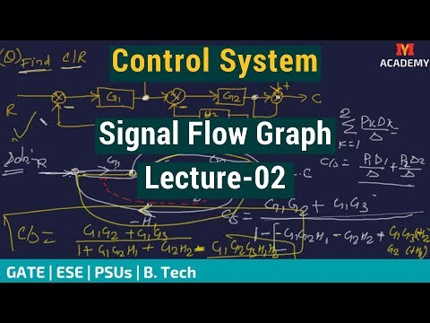 Signal Flow Graph || Lecture- 2 || Myacademy