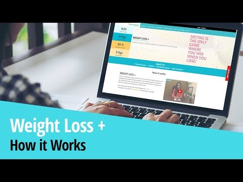 Weight Loss + Diet Program Designed to Manage Diabetes, Thyroid and Lipids | Balance Nutrition