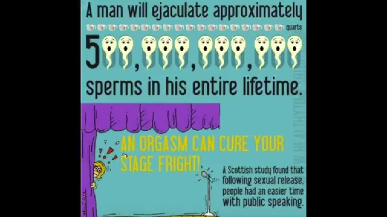 interesting facts on sex