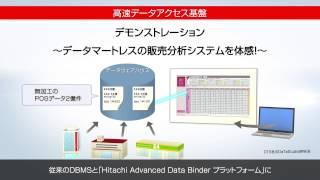データマートレスを実現する高速データアクセス基盤「Hitachi Advanced Data Binder プラットフォーム」のご紹介(日本語版)