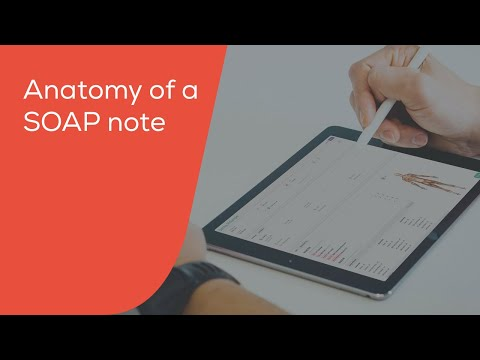 Anatomy of a SOAP note