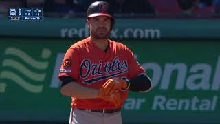 Baltimore Orioles Vs Boston Red Sox | Mlb Regular Season 2019 | 28/09/2019