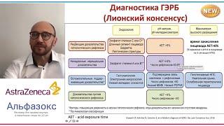 Бакулин И.Г. ГЭРБ: рекомендации, клиническая практика, лечение