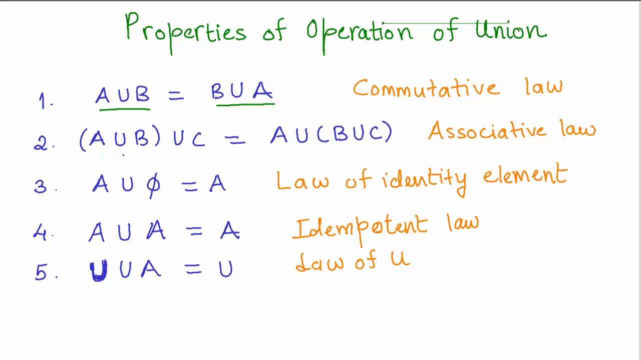 worksheet Definition Of Properties In Math definition of property in math multiplication fact families sets 13 properties union cbse maths youtube watchvpjnkxr5bfcm prop