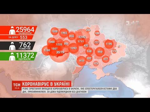 Статистика COVID-19: за добу в Україні підтвердили 533 випадки інфікування