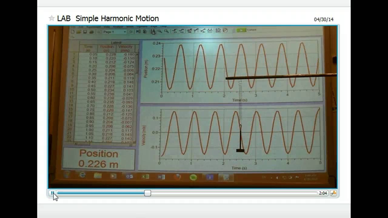 simple harmonic motion lab report In mechanics and physics, simple harmonic motion is a special type of periodic motion or oscillation motion where the restoring force is directly proportional to the displacement and acts in the direction opposite to that of displacement.