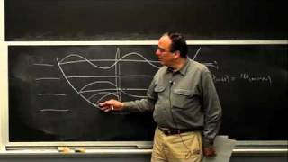 Lec 38 | MIT 5.80 Small-Molecule Spectroscopy and Dynamics, Fall 2008