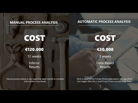 Webinar: The Process Revolution - How Data and Science Are Fueling Next Generation BPM
