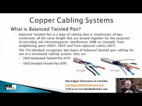 Residential Network Cabling Part 5 UTP Cable