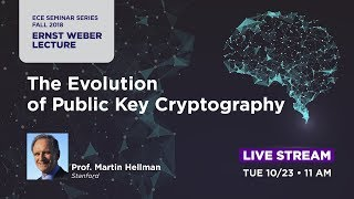 The Evolution of Public Key Cryptography thumbnail