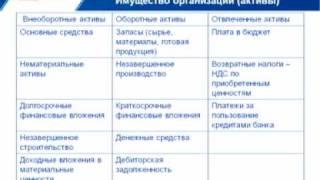 Рациональное ведение бухгалтерского учета(Рациональное ведение бухгалтерского учета., 2010-01-21T09:33:09.000Z)