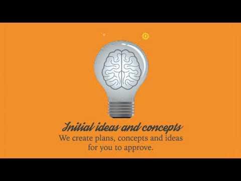 How we work - Wrapped Strategic Branding Agency Leeds