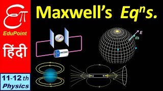 🔴 MAXWELL's EQUATIONS in Electromagnetic Theory || explained in HINDI
