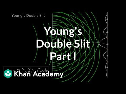 Young's double slit introduction | Light waves | Physics | Khan Academy
