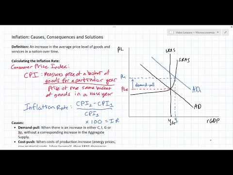 Inflation: Causes, Consequences and Solutions - part 1 of 2