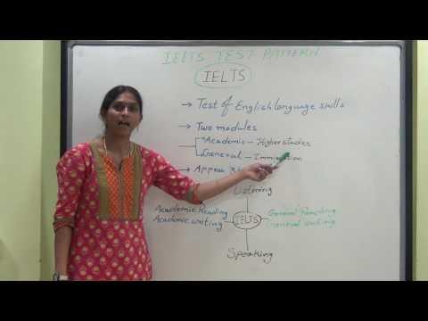IELTS Test pattern outline