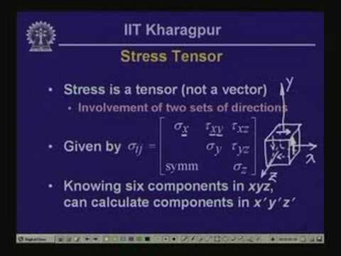 Lecture - 20 Stress-Strain Behavior of Soil and Rock
