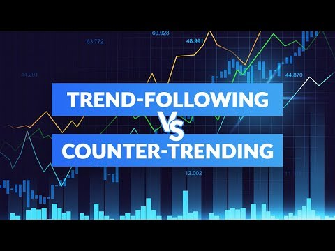 Trading Style Comparison: Trend-Following vs Counter-Trending