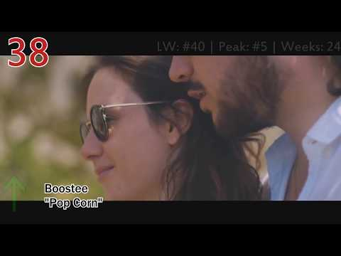 EuroHit Top40 (13/10/17)