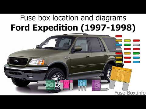 Fuse box location and diagrams: Ford Expedition (1997-1998) - YouTube YouTube