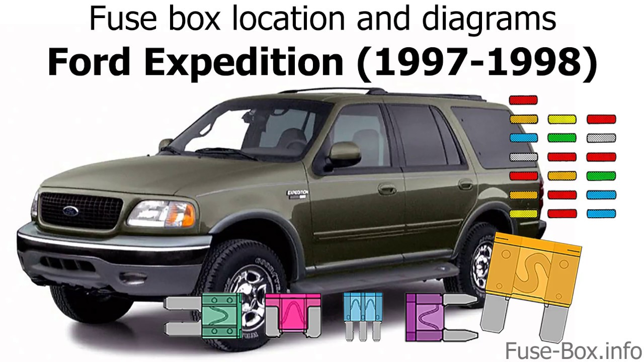 Fuse box location and diagrams: Ford Expedition (1997-1998) - YouTube | Wiring Diagram For 1998 Ford Expedition |  | YouTube