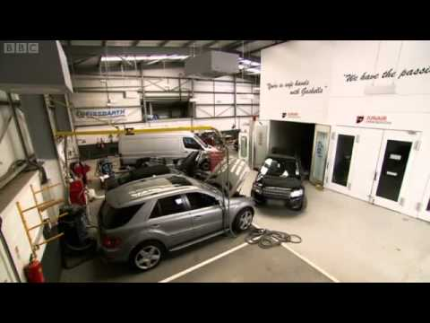 The Great Car Insurance Swindle (BBC Panorama)