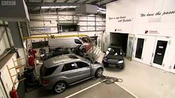 The Great Car Insurance Swindle (BBC Panorama)