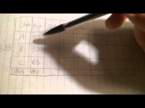 Method Of Markers and Hamilton method of apportionment video project Mathclass A4