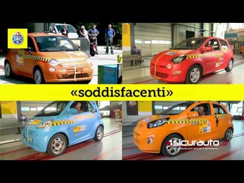 Fiat 500l city brake control o collision mitigation v for 500x hdmotori