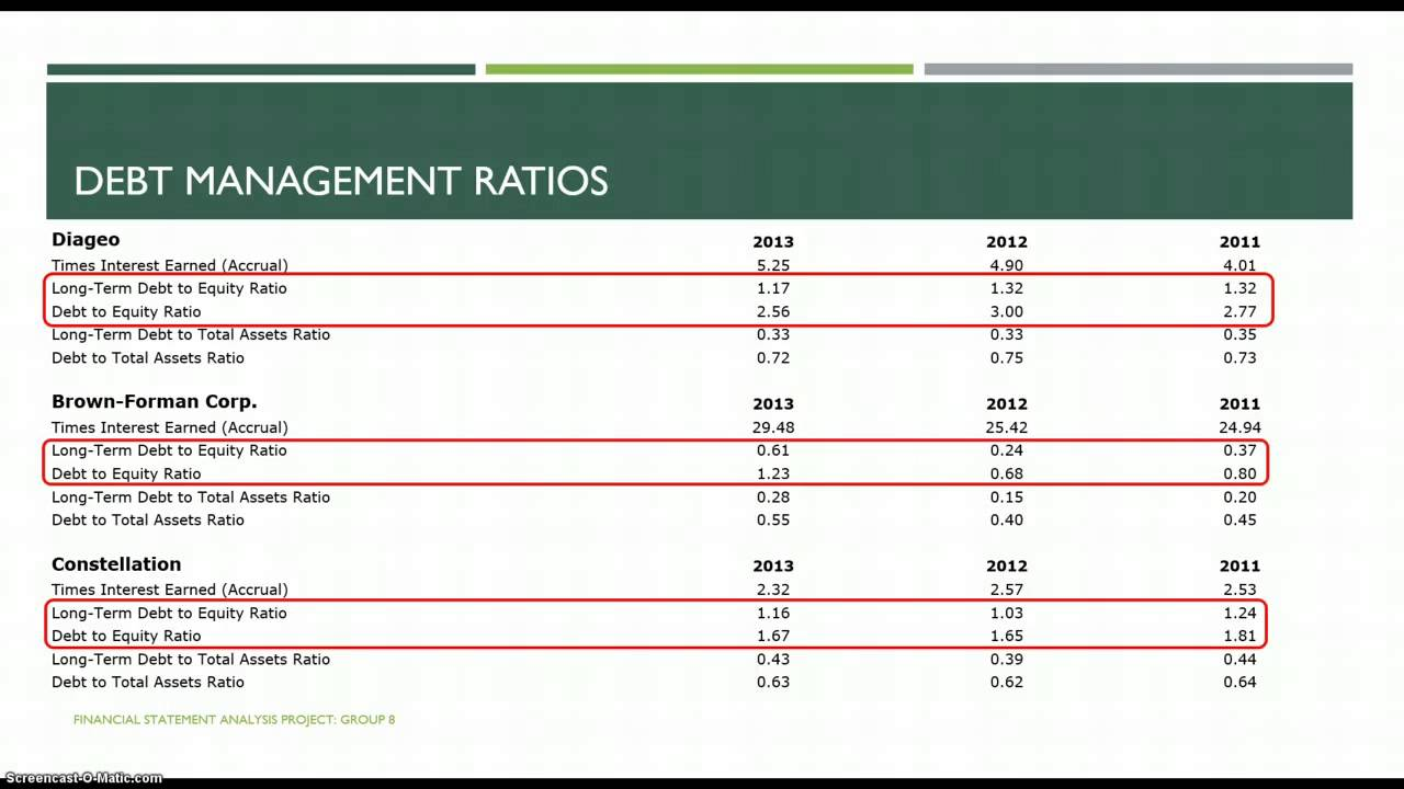 research paper on financial statement analysis pdf