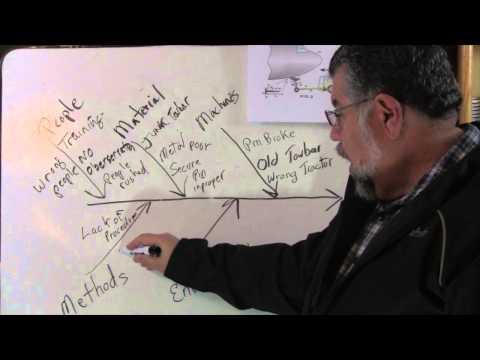Live Ishakawa Fishbone Diagram Build