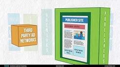 Digital Advertising Ecosystem 101