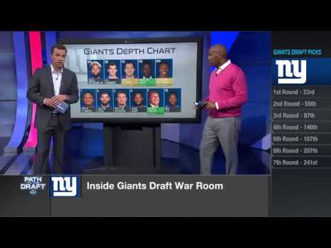 Inside Giants Draft War Room 2017