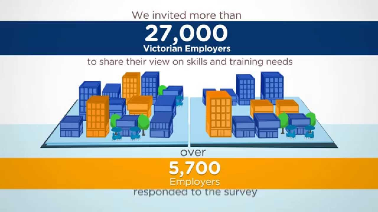 victorian skills and training employer survey
