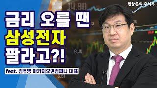 금리 상승기에 많이 오르는 주식 / 한상춘의 글로벌증시-김주영 아카치오앤컴퍼니 대표