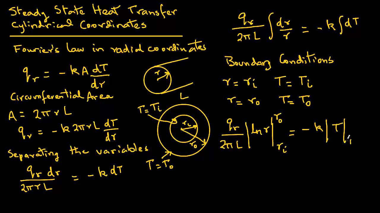 heat conduction equation in cylindrical coordinates pdf
