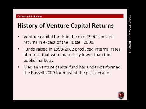 Correlation & PE Returns - Private Equity