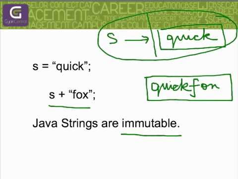 Introduction to Strings in Java (Presentation Format)