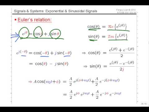 ss15_A03-2 (Period Frequency Energy Power)