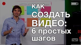 Как создать видео для бизнеса. 6 шагов для создания видео